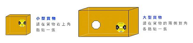 衝擊指示器物流監控黏貼位置