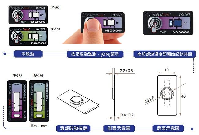 計時溫度標籤貼紙- 生技產業對照表