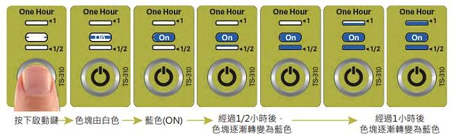 計時貼紙時間標籤使用方法