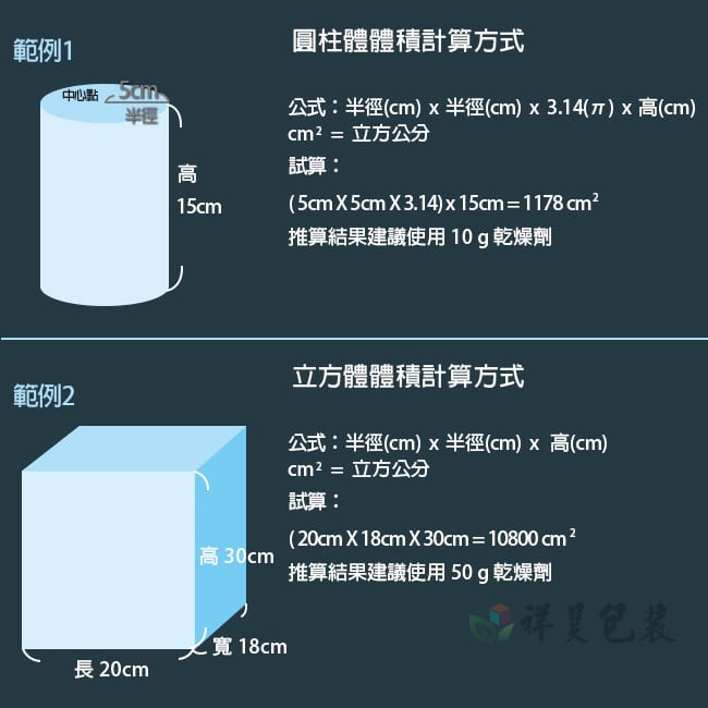 矽膠乾燥劑 又稱 食品乾燥劑 、 水玻璃乾燥劑 、 硅膠乾燥劑 ,矽膠乾燥劑已是目前市場上最常使用的乾燥劑,大多數把矽膠乾燥劑作為〝乾燥〞〝防潮〞的第一選擇。矽膠乾燥劑:主要的原料「 矽膠 」是一種高微孔結構的含水二氧化矽,無毒、無味、無嗅,化學性質相當穩定,且具有強烈的吸濕性能,是一種高活性吸附的材料。
